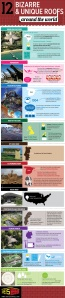 Infographic-Roofs-Around-the-World