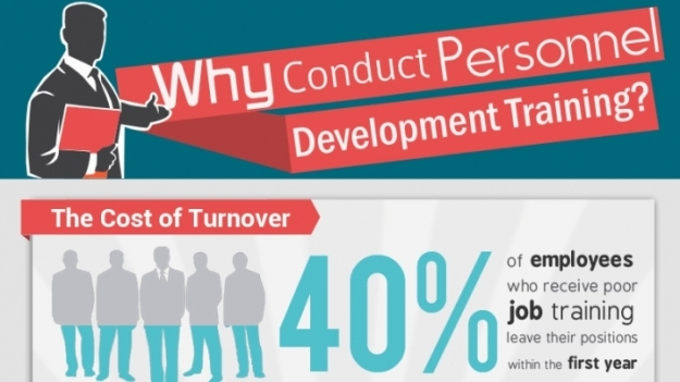Why-Conduct-Personnel-Development-Training-Infographic-by-Protential-Human-Capital-Development