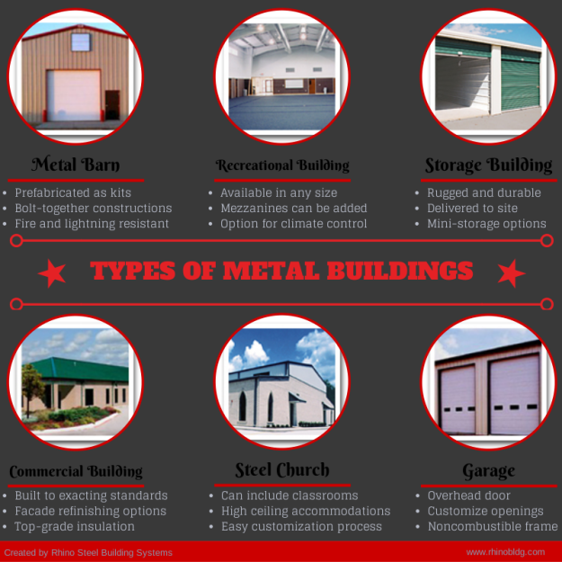 Types-of-Metal-Buildings-from-Rhino-Steel-Building-Systems