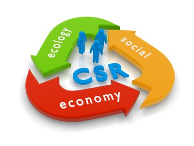 CSR Corporate Social Responsibility Lifecycle