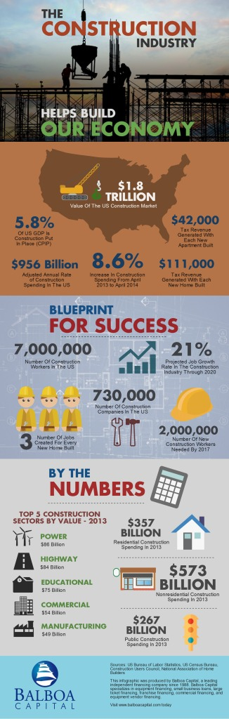 infographic-construction